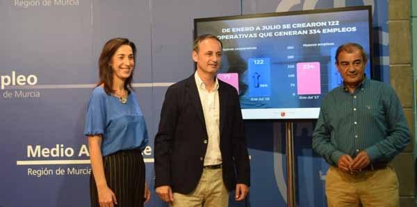 En MURCIA las Cooperativas crecen un 58% en los primeros siete meses del año respecto del 2017
